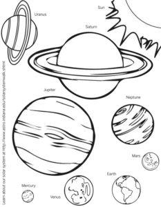 Solar System Coloring Page Science Fest
